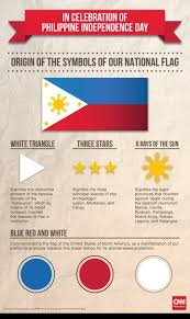 Philippines Flag Best 25 Philippines Flag Ideas On Pinterest Philippines Culture
