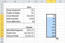 how to calculate monthly loan payments make a car loan calculator with a data table to find monthly payments