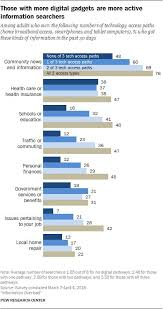 best 25 pew research center ideas on us race