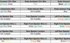 a2000 warn winch wiring diagram warn atv winch switch wiring in