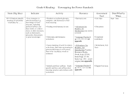 ideas about 4th grade english worksheets bridal catalog