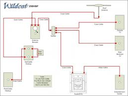 wiring diagrams for rv parks wiring diagram manual