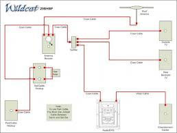 keystone trailer wiring diagram diagram wiring diagrams for diy