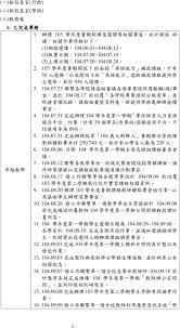 l or饌l si鑒e social 義守大學104 學年度第1 學期第1 次校務會議紀錄 4 壹報告事項 4 一