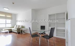 One Bedroom Townhomes For Rent by Condo For Rent In Bangkok