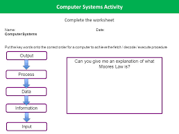 computer systems student name my levels last assessment level