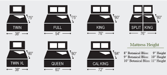 What Is The Size Of A King Bed Bed Size Charts King Bed Size Queen Bed Size Bedsize Net