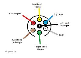 unique 6 pin trailer wiring diagram wiring diagram wiring