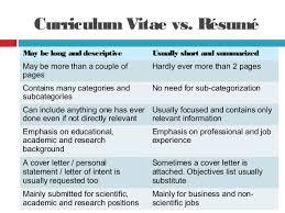 Cv Curriculum Vitae Vs Resume How To Write A Cv Brief Introduction