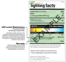Led Light Color Anatomy Of The Label