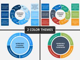 workforce planning powerpoint template sketchbubble