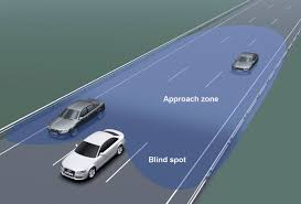 Mirrors For Blind Spots On Cars Blind Spot On Driver U0027s Side No Matter How You Adjsut Your Mirror