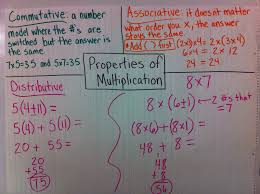 math workshop adventures multiplication and division