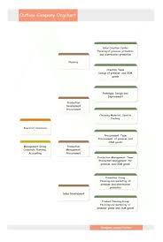 free template for organizational chart 40 organizational chart templates word excel powerpoint organizational chart template 35