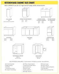 Kitchen Island Dimensions Standard Vanity Cabinet Depth Base Cabinet Dimension Kitchen