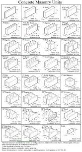 plan concrete house plan top best cinder block ideas on pinterest decorative