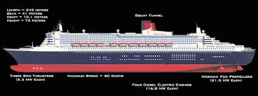 learn ship design ship of the week queen mary 2
