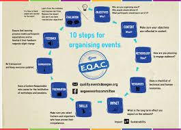 aegee members u0027 portal check out easy steps to organizing events