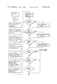 patent us4314334 serial data communication system having simplex