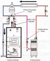 wiring a radiant zone off a steam boiler u2013 doityourself com boilers