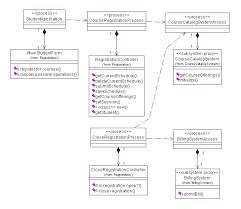 example software architecture document
