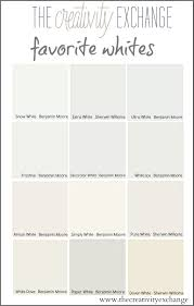 Benjamin Moore White Dove Kitchen Cabinets Tricks For Choosing The Best White Paint Color