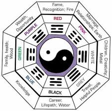 feng shui guide 38 best feng shui images on pinterest feng shui tips home feng