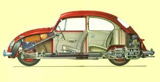 classic volkswagen beetle wallpaper 1600x1129px 459 38 kb vw beetle 467362