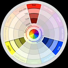 learning about the functions of color wheel interior design let u0027s