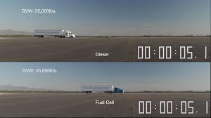 Ford Diesel Drag Truck - watch toyota u0027s project portal hydrogen fuel cell truck drag race a