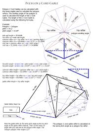 Hip Roof Design Calculator by Polygon 2 Cord Gable Crown Molding Angles Development