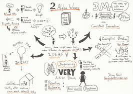 sketchnotes jonah lehrer on alpha waves and generating insightful