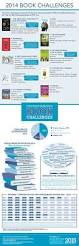 110 best infographics images on pinterest books library ideas
