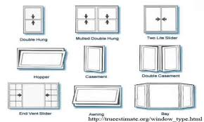 different types of windows architecture architectural window