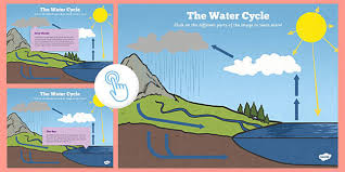 Water Cycle Worksheet Pdf Water Cycle Ks2 Geography Resources Page 1