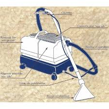 comment nettoyer un canapé comment nettoyer un canapé en tissu résolu