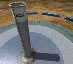 Kulla e energjise diellore ne Arizona,nje revolucion shkencor Images?q=tbn:ANd9GcRAEMFXdLDtaipJh4rUDJQsXpQriJ3L2yYMhvCVm0WMXRMsNFp2xw