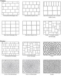 Brick Paver Patio Cost Calculator Paver Patterns I Have The Materials For The Ashler Bricks And