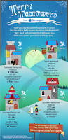 Solar Powered Halloween Lights by Happy Halloween Solar Infographic Cleantechnica
