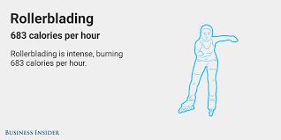 how many calories do you burn standing at your desk how to burn the most calories business insider