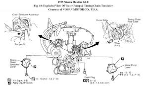 nissan maxima engine mount im trying to change my water pump but i have no idea where its at