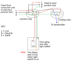 wiring diagrams for lighting circuits u2013 junction box method