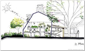 20 build easy greenhouse project plans ghe