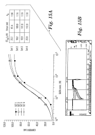 patente us20040191853 cellular physiology workstations for