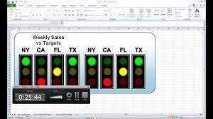 stoplight report template excel traffic light dashboard tutorial