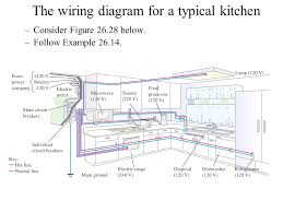 kitchen ring wiring diagram on kitchen images free download