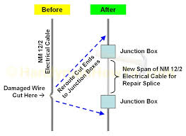 how to repair a damaged electrical wire part 1