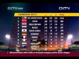medal sports game table final medal table at 2012 london olympic games youtube