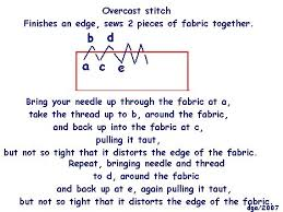 How To Do Blind Hem Stitch By Hand Thesewingdictionary Com Your Sewing Dictionary And Glossary On