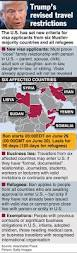 us travel ban on six muslim countries takes effect the hindu